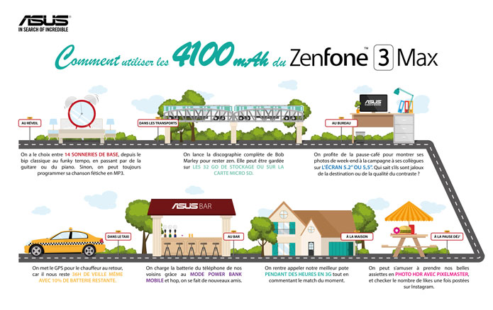 Infographie-ZF3-Max-Plus